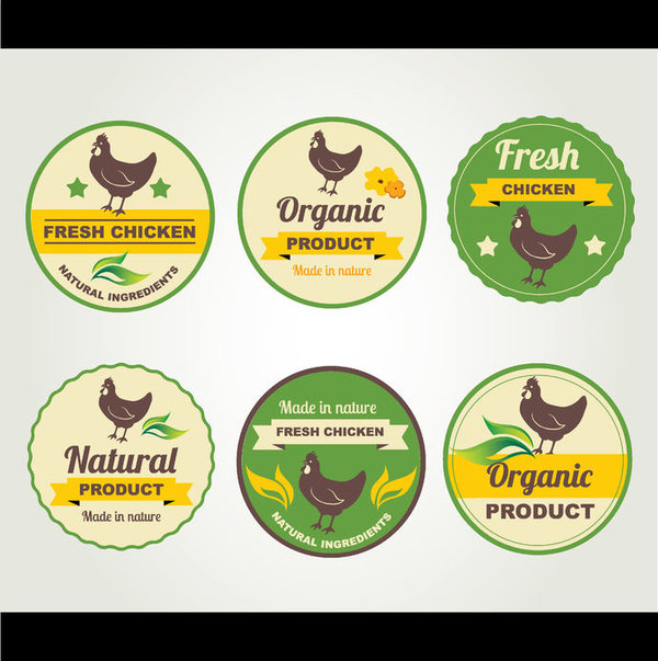 Food Safety Training and Raw Chicken Labels
