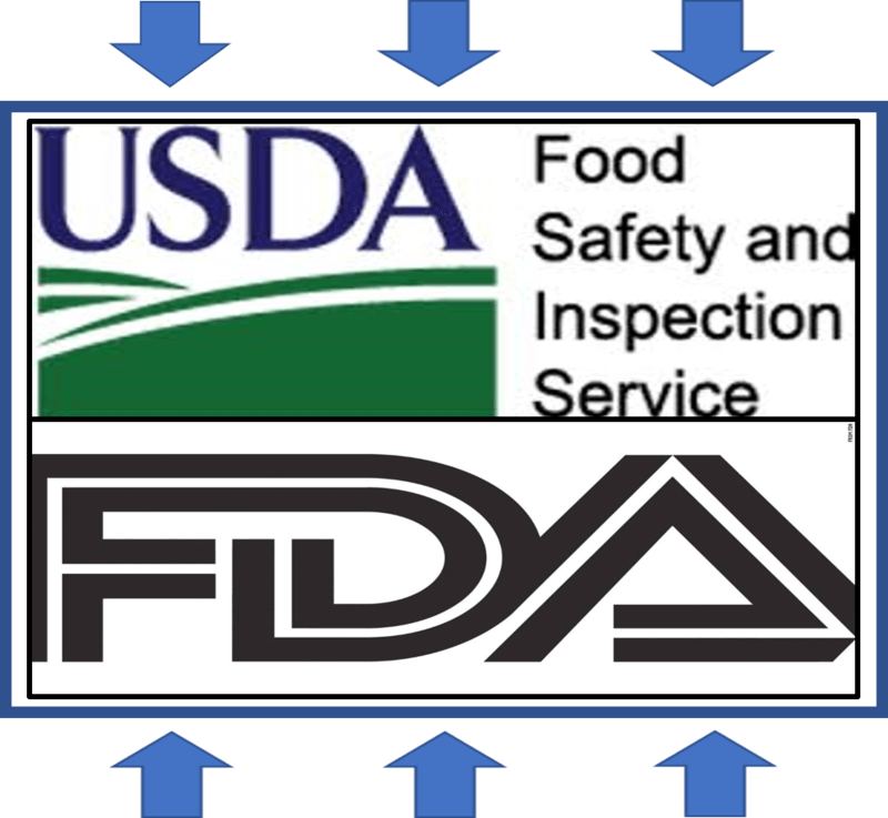 MN Food Safety and National Regulatory Agency Consolidation