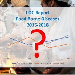 Certified Food Managers Foodborne Illness Statistics